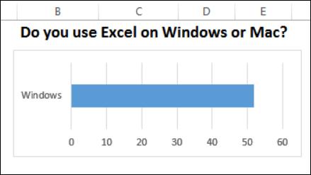 Excel Survey Windows or Mac