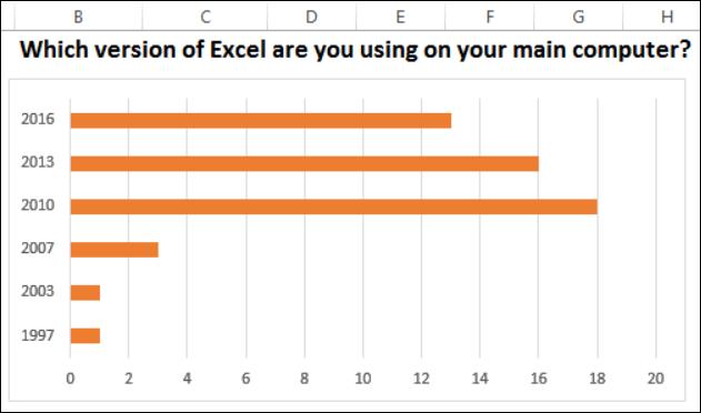 Excel Survey Version Year