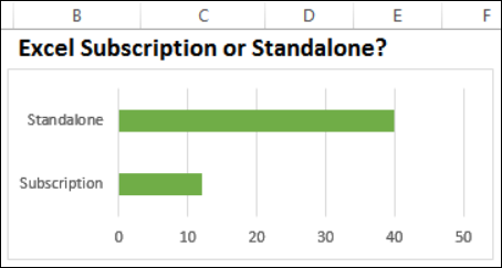 Excel Survey Product Type