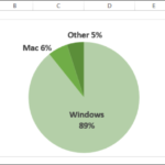 Excel Versions Survey Results